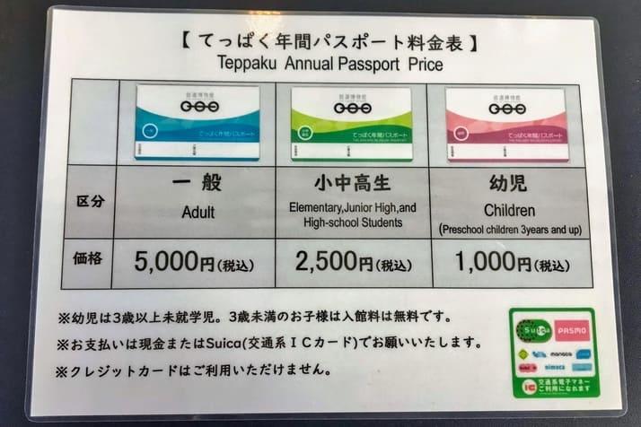鉄道博物館(てっぱく)年間パスの料金表