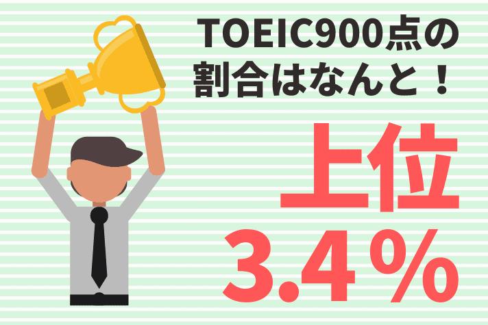 なんと!TOEIC900点以上の割合は上位〇〇%【正確には895点】